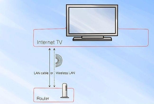 Google टीवी चरण 15 को सेट अप करें चित्र शीर्षक
