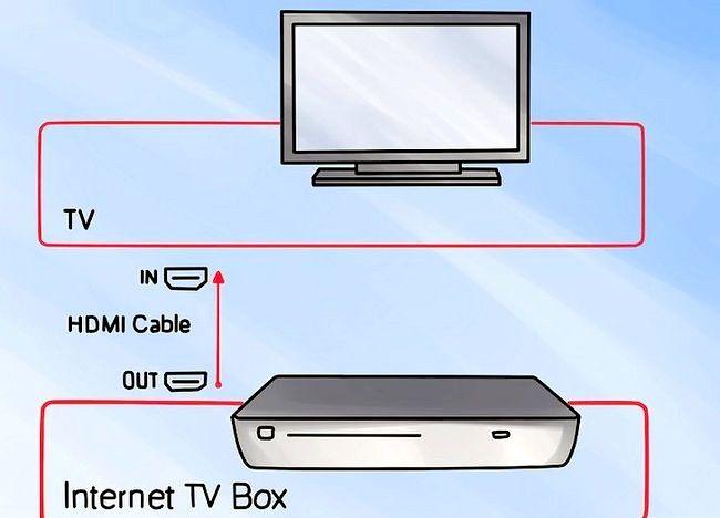 चित्र सेट Google टीवी चरण 7 सेट करें